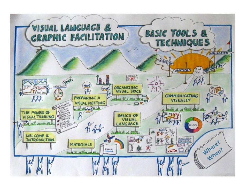Mountain-based workshops & training